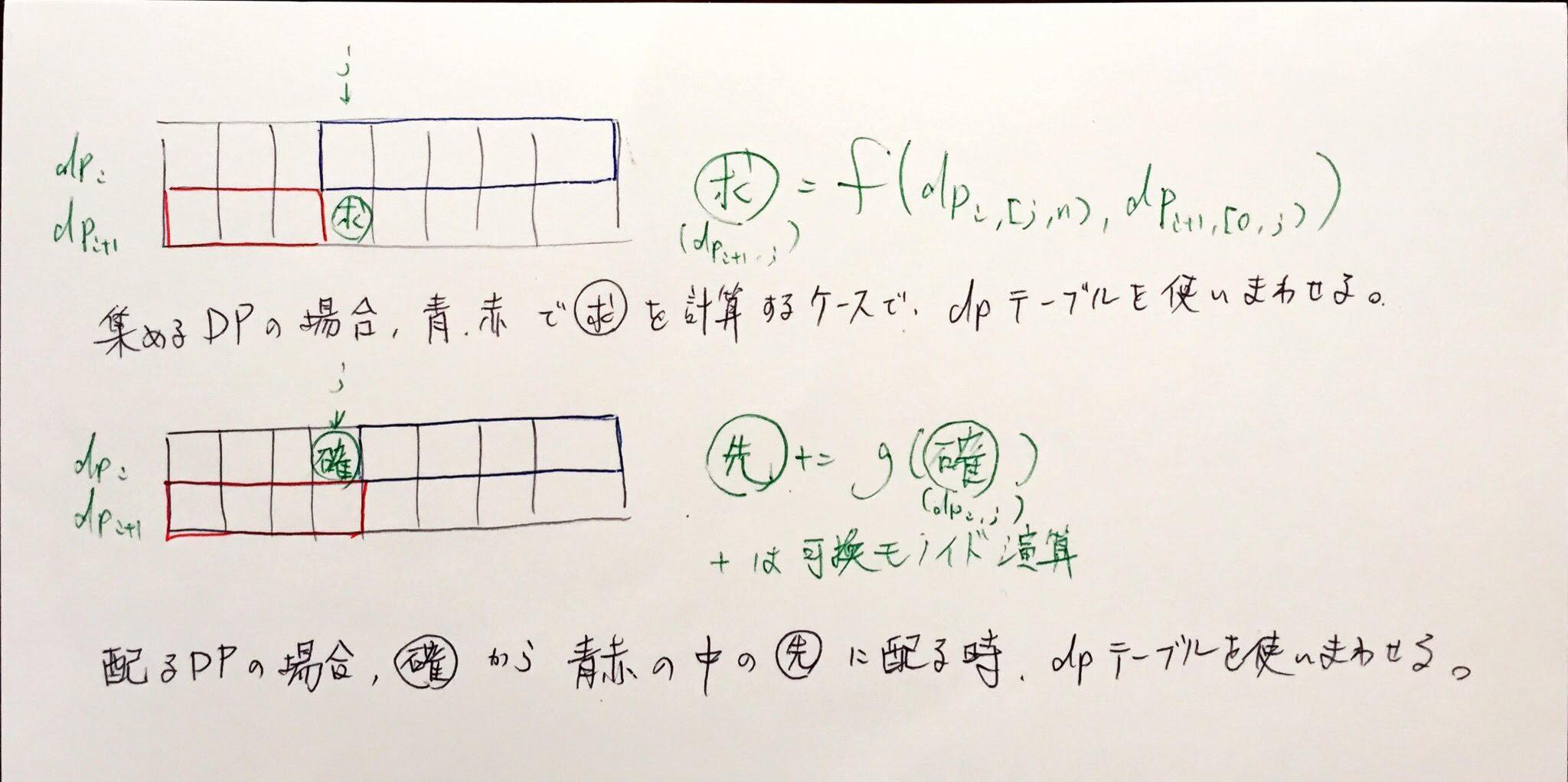reuse_dp_table.jpg